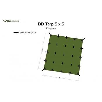 Varikatus 5x5 roheline 2.jpg